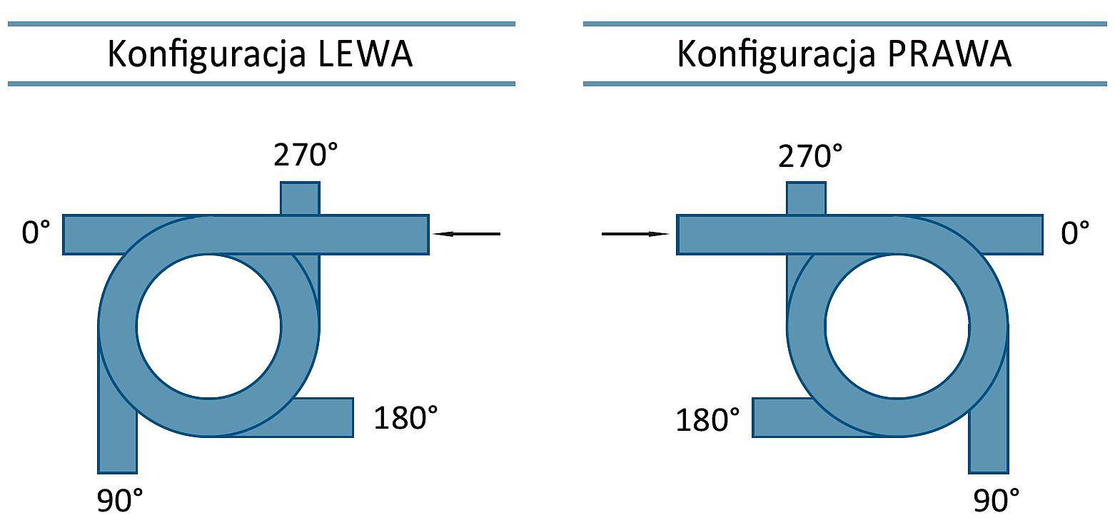 Konfiguracja tunelu spiralnego TTS.JPG [83.67 KB]