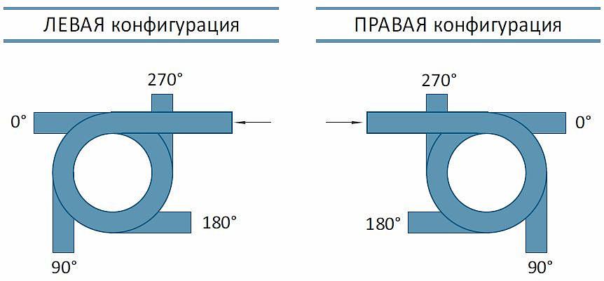 Configuration RUS spiral tunnel TTS.JPG [39.44 KB]