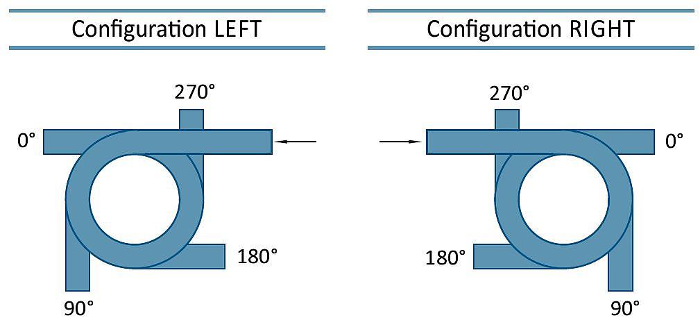 Configuration spiral tunnel TTS.JPG [48.58 KB]